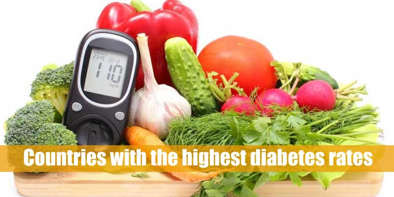 countries with the highest diabetes rates