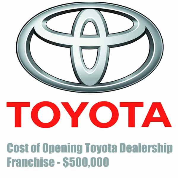 toyota dealership franchise cost